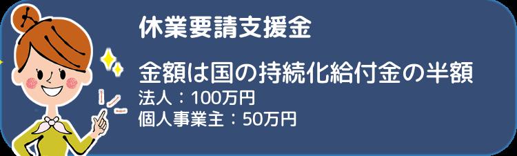 休業要請支援金(府・市町村共同支援金)【給付金】