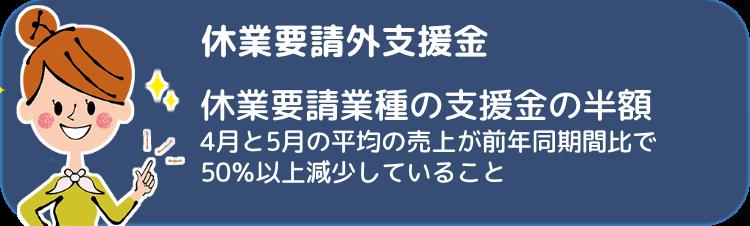 休業要請外支援金【給付金】