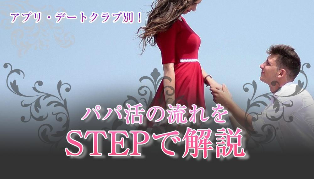 パパ活の流れをアプリ・デートクラブ別に簡単3STEPで解説